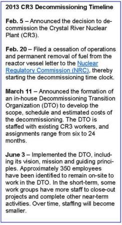 CR3 Timeline