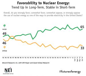 2014-Fall-PO-Favorability-Trend