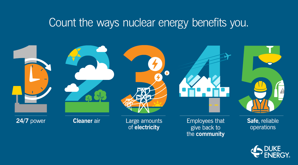 5 Benefits of Nuclear Energy